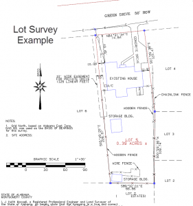 Lot Survey - closing survey - title survey